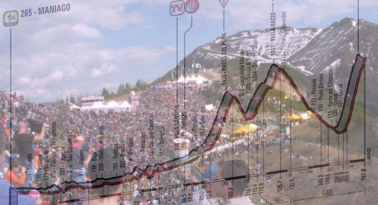 La spettacolare 'arena' naturale dello Zoncolan gremita di tifosi in attesa dell'arrivo dei corridori e, in trasparenza, l'altimetria della ventesima tappa (www.skiforum.it)