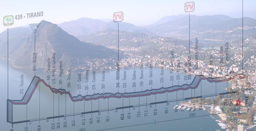 Panorama su Lugano dal Monte Brè e, in trasparenza, l'altimetria della diciassettesima tappa del Giro 2015 (wikipedia)