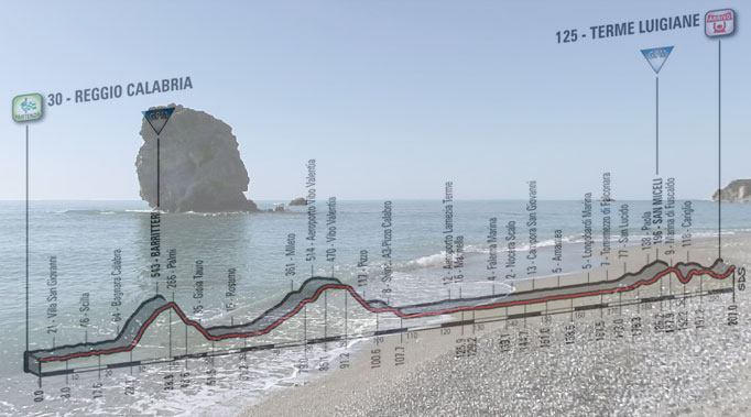 Lo scoglio della Regina e, in trasparenza, l'altimetria della sesta tappa del Giro 2017 (Google)