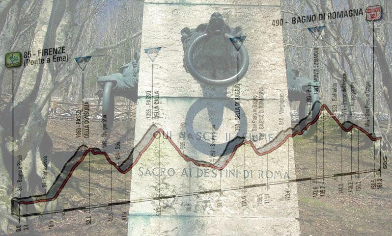 Il cippo eretto presso le sorgenti del Tevere e, in trasparenza, l'altimetria dell'undicesima tappa del Giro 2017 (www.leceregne.it)