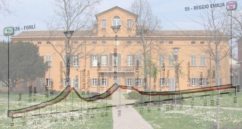 Reggio Emilia, la villa nella quale visse Armando Cougnet e in trasparenza, l'altimetria della dodicesima tappa del Giro 2017 (mapio.net)