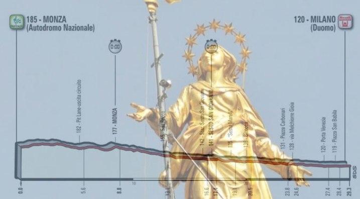 La Madonnina del Duomo e, in trasparenza, l'altimetria della ventunesima tappa del Giro 2017