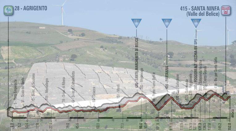 Il Cretto di Burri a Gibellina Vecchia e, in trasparenza, l'altimetria della quinta tappa del Giro 2018 (www.www.abitare.it)