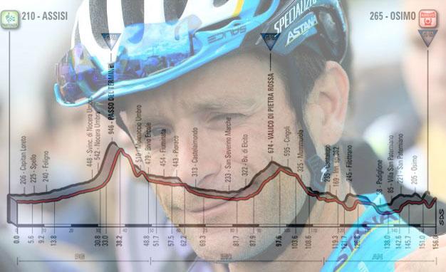 Michele Scarponi sembra quasi invitarci tutti alla frazione di Osimo. In trasparenza ecco l'altimetria dell'undicesima tappa del Giro 2018 (foto Bettini)