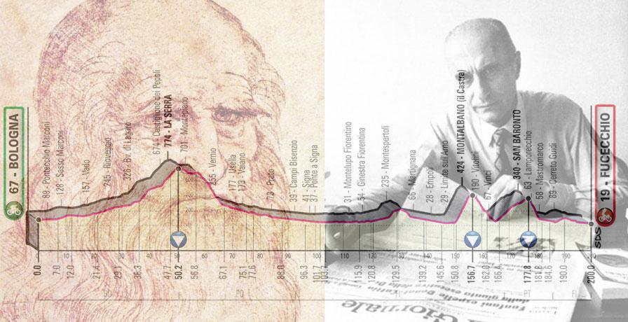 Leonardo Da Vinci, Indro Montanelli e, in trasparenza, l'altimetria della seconda tappa del Giro 2019