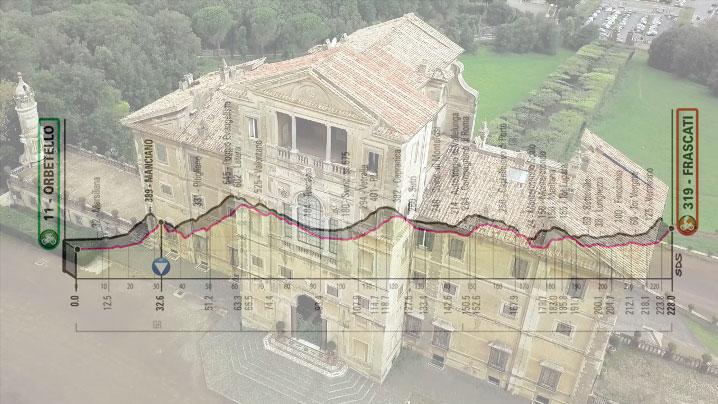 Villa Aldobrandini di Frascati e, in trasparenza, l'altimetria della quarta tappa del Giro 2019 (YouTube)