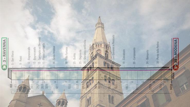 La torre della Ghirlandina, campanile del duomo di Modena e simbolo della città emiliana, e, in trasparenza, l'altimetria della decima del Giro 2019 (www.emotionrit.it)