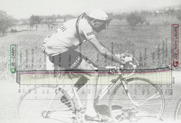 Fausto Coppi, e, in trasparenza, l'altimetria dell'undicesima tappa del Giro 2019 (Agenzia Farabola)