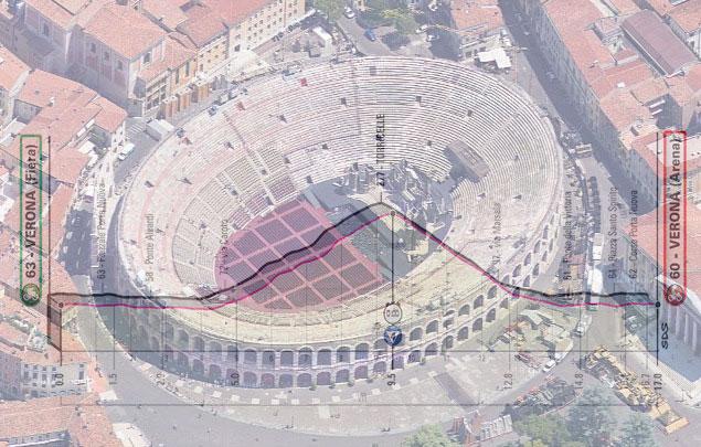 L'Arena di Verona vista dal cielo e, in trasparenza, l'altimetria della 21a ed ultima tappa del Giro 2019 (Google Maps)