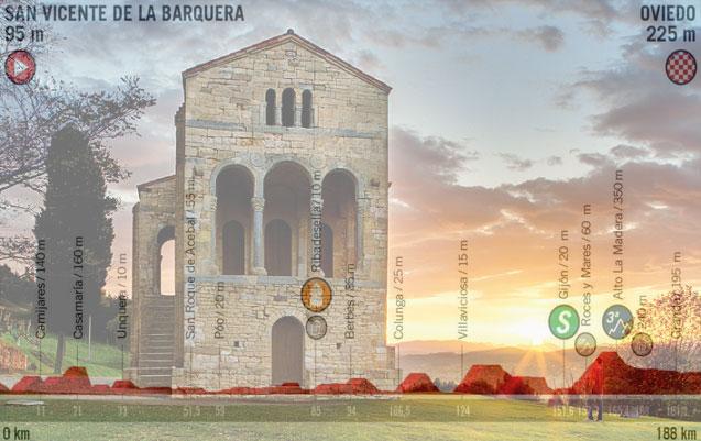 La chiesa di Santa Maria del Naranco ad Oviedo e, in trasparenza, laltimetria della quattordicesima tappa della Vuelta 2019 (www.turismoasturias.es)