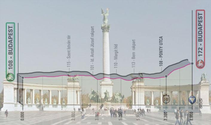Piazza degli Eroi e, in trasparenza, l'altimetria della prima tappa del Giro 2020 (Street View)