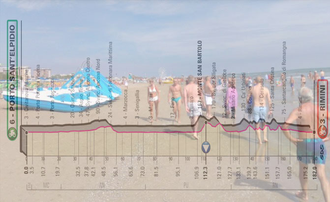 Turisti a passeggio sulla spiaggia di Rimini e, in trasparenza, l'altimetria dell'undicesima tappa del Giro 2020 (Centro Nautico Alla Deriva)
