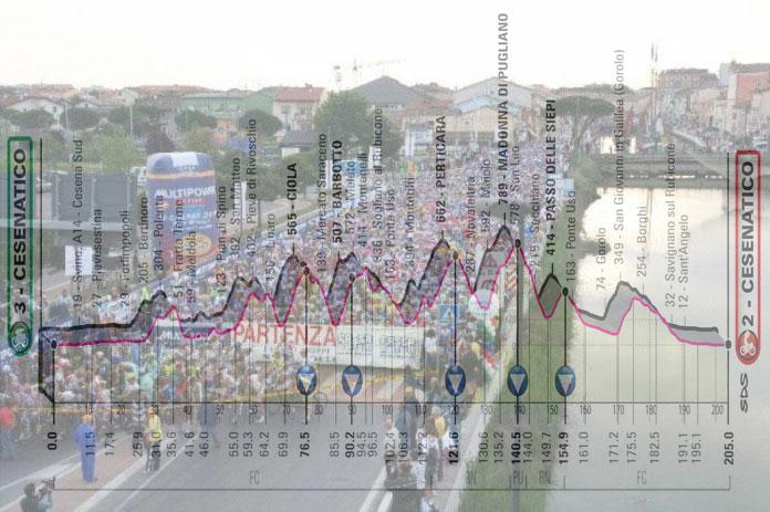 La partenza di un'edizione della Nove Colli dal Porto Canale di Cesenatico e, in trasparenza, l'altimetria della dodicesima tappa del Giro 2020 (www.michaelhotels.com)