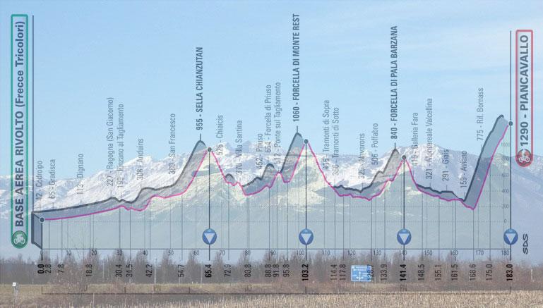 Il Monte Cavallo e, in trasparenza, l'altimetria della quindicesima tappa del Giro 2020 (flickr.com)